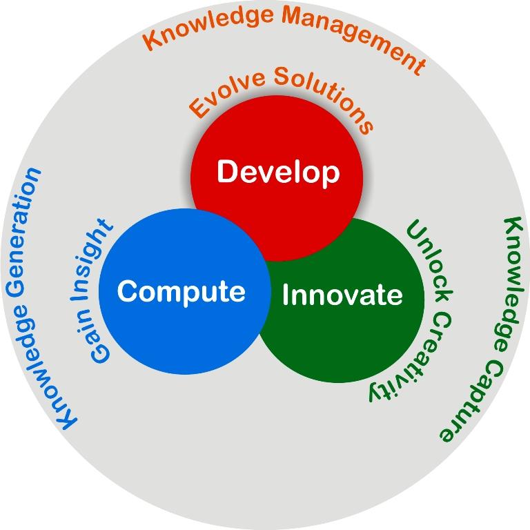 Company - Tridiagonal Solutions
